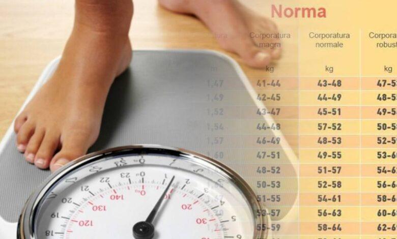 calcola il proprio peso ideale