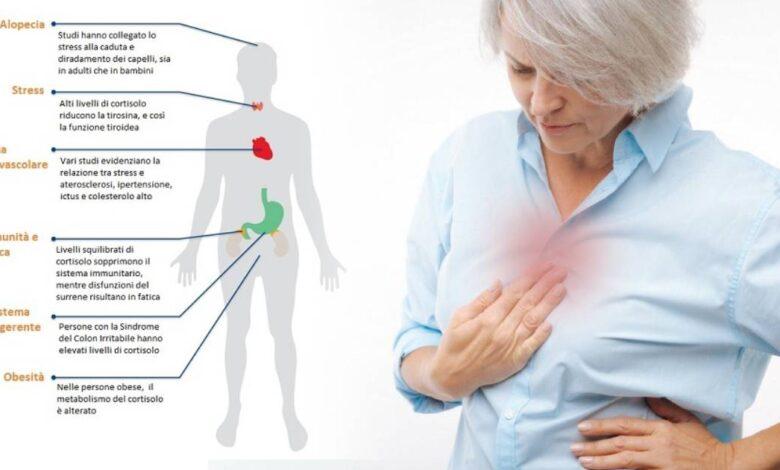 Gli effetti dannosi dello stress su 8 parti del corpo